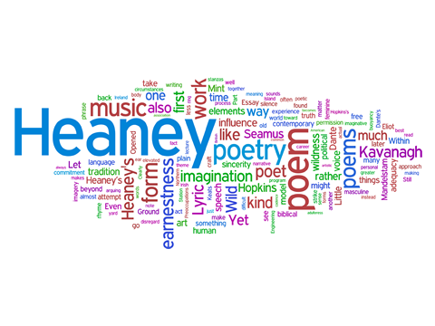 Wordle Word Cloud of an Essay on Seamus Heaney