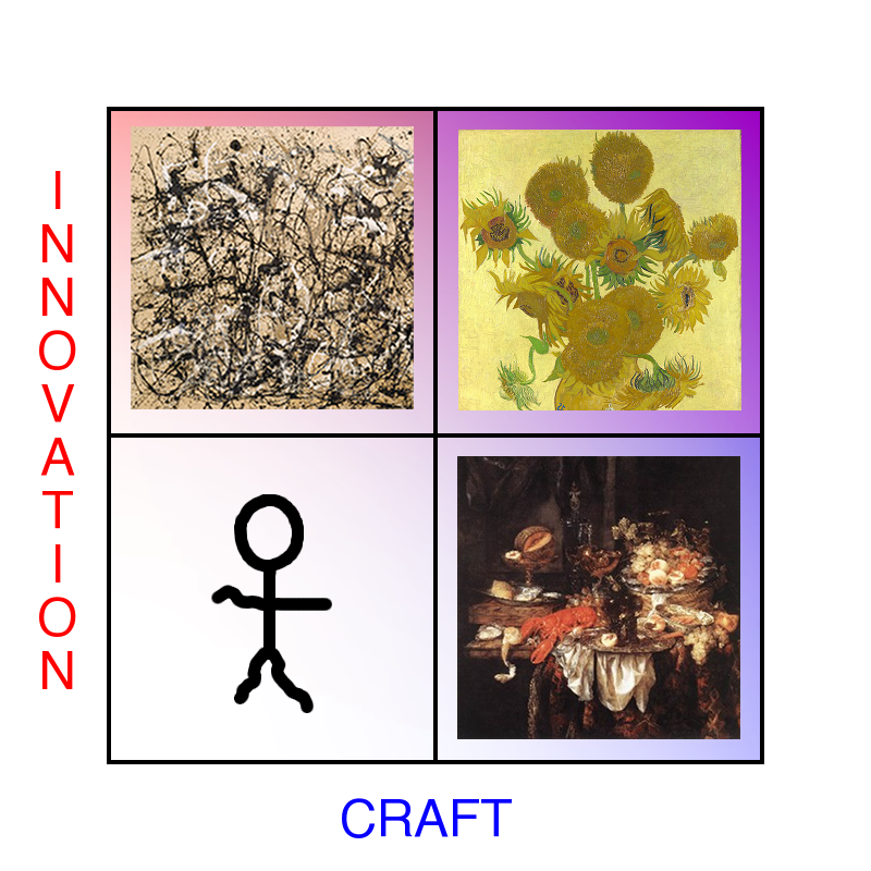 Innovation and Craft in Visual Art